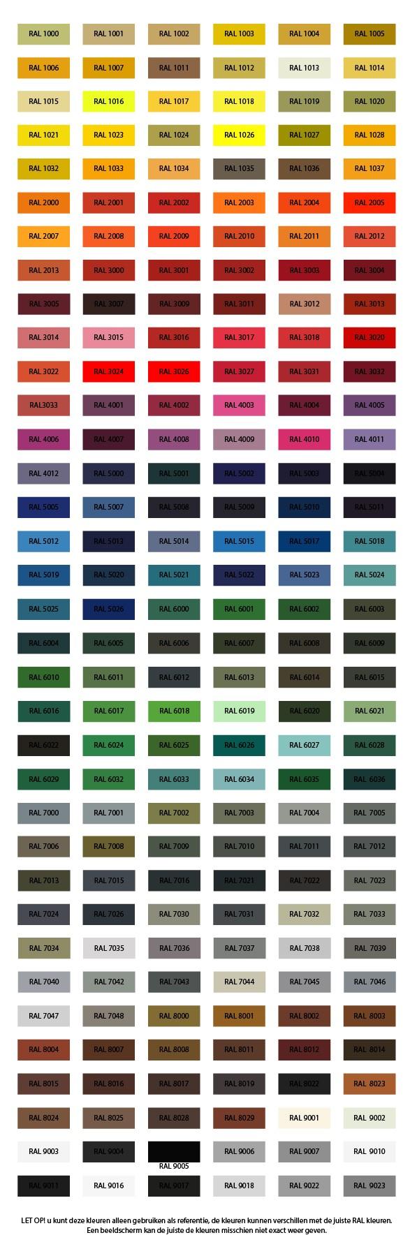 overzicht ral kleuren 1.jpg