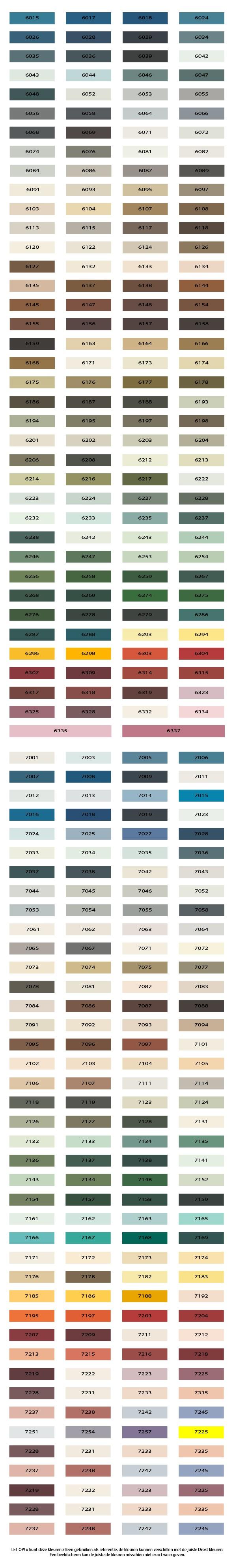 Drost kleurencollectie kleuren, kleurenwaaier (buitenverf).jpg